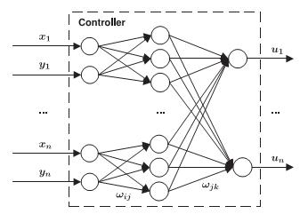 شبکه عصبی مصنوعی ANN