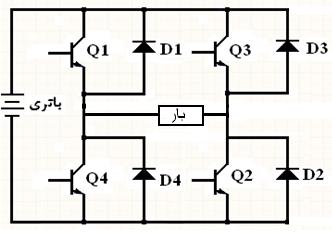 اینورتر منبع ولتاژ تکفاز