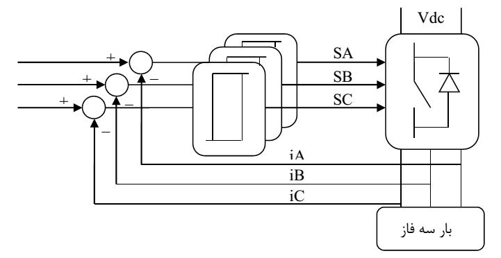شماتیک کنترل هیسترزیس