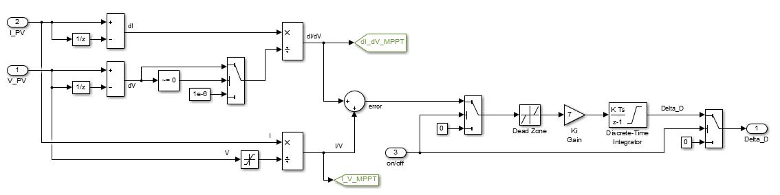 MPPT هدایتی افزایشی متلب