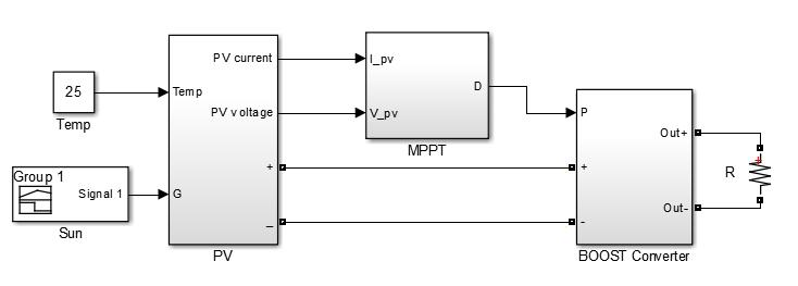 شبیه سازی PV و mppt با متلب