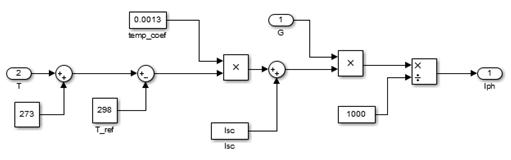 شبیه سازی جریان PV در متلب
