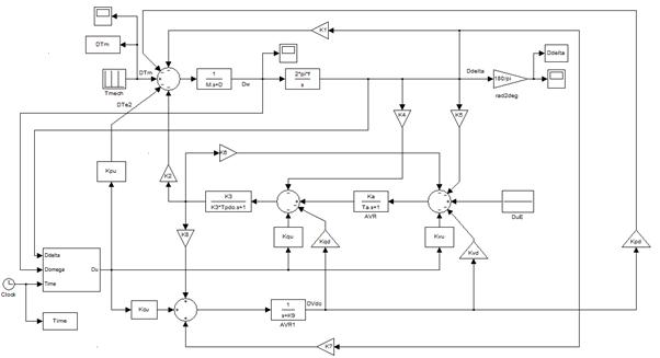 مدل متلب ژنراتور به همراه UPFC