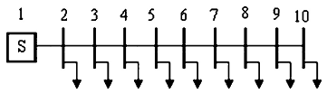 شبکه شعاعی 10 شینه