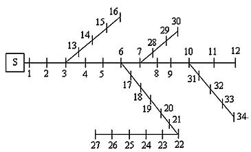 شبکه شعاعی 34 شینه